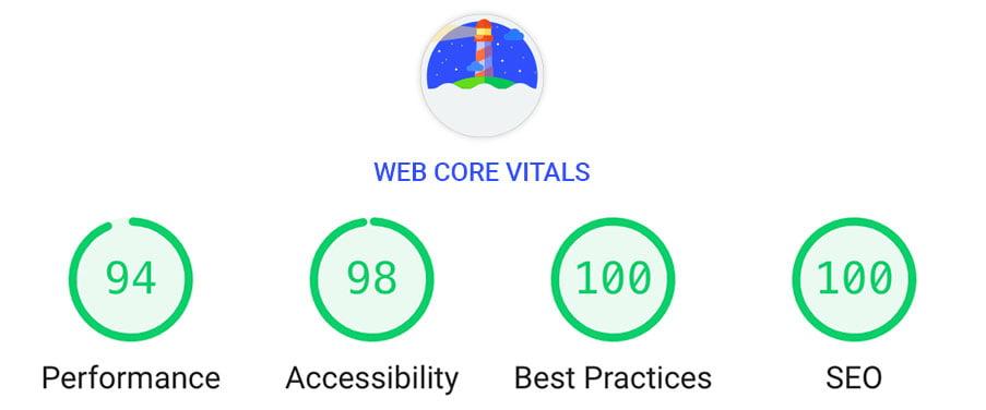 Web Core Vitals Website Speed